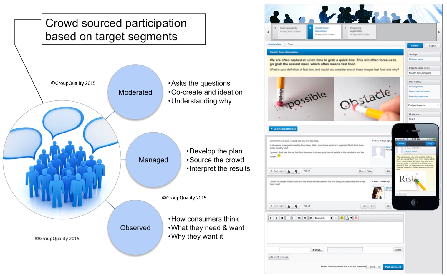 GroupQuality Agile discussion Co-creation methods and insight services