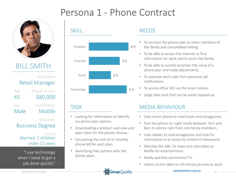 Research to understand the customer experience persona