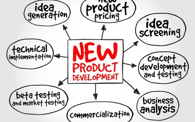Agile testing of product and service ideas
